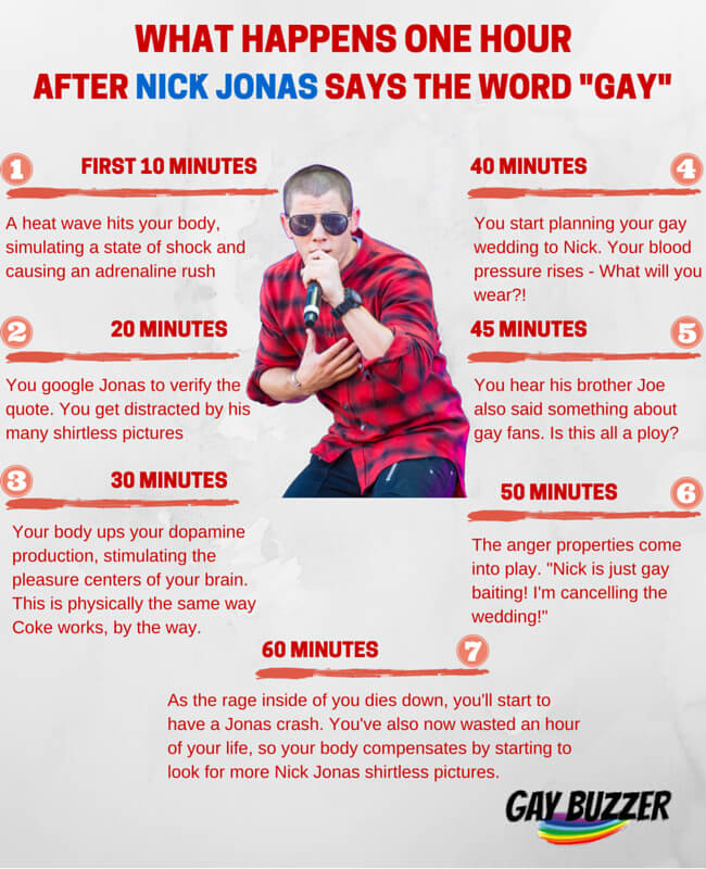 "What Happens One Hour After Nick Jonas Says The Word ""Gay"""